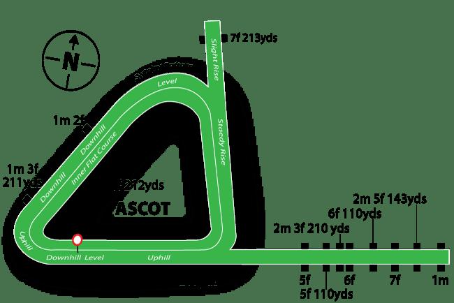 Ascot Racecourse Tips