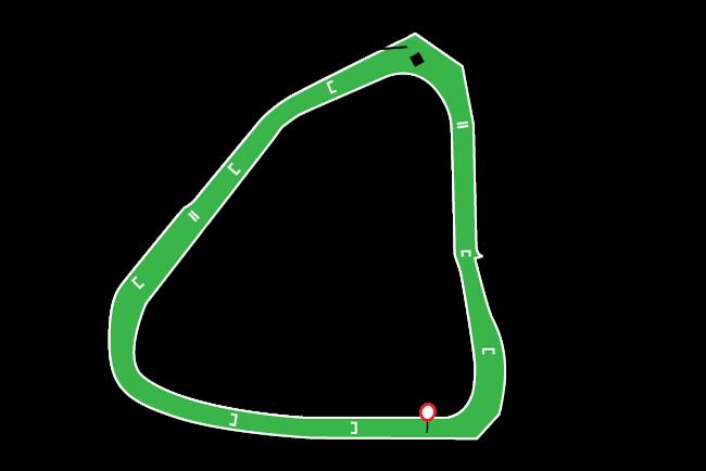 Bangor-On-Dee Racecourse Tips