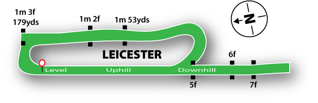 Leicester Racecourse Tips