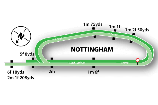 Nottingham Racecourse Tips