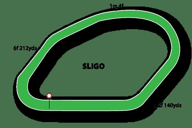 Sligo Racecourse Tips