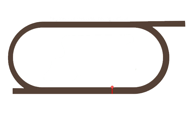 Turfway Racecourse Tips